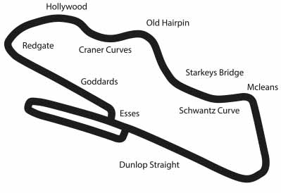Donington Park circuit diagram