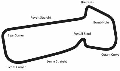 Snetterton circuit diagram